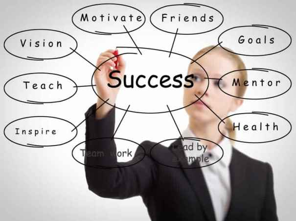 network marketing-success