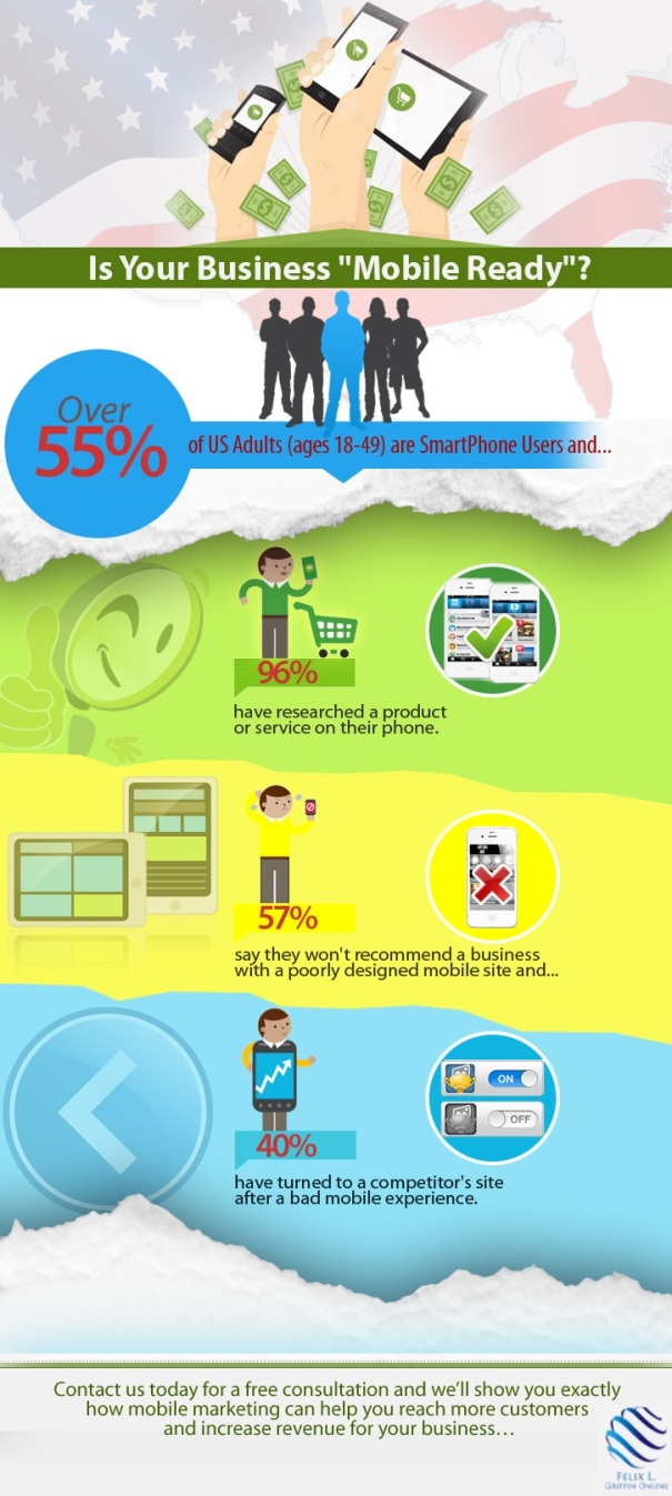 Mobile Marketing 2017 Infographic